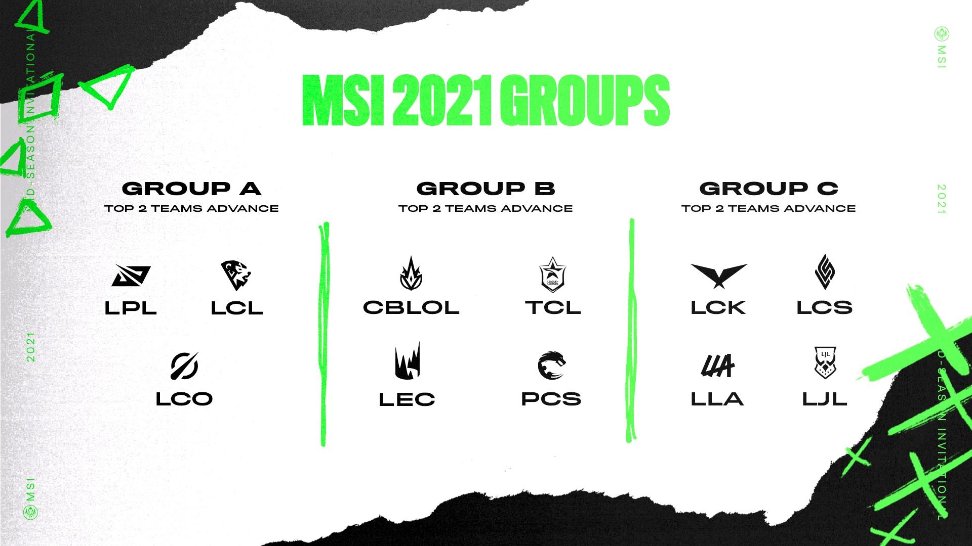 MSI 2021 Vietnam