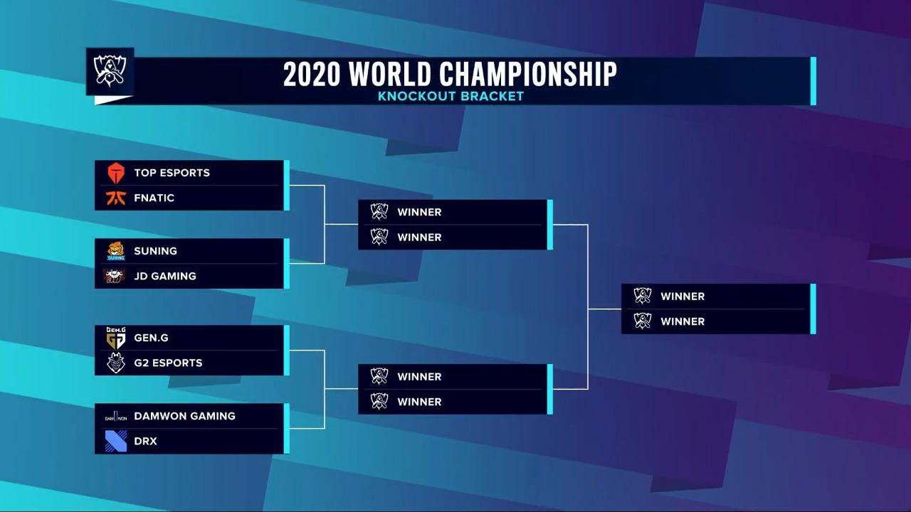 Worlds 2020 – Fase de Grupos é encerrada com a classificação de DRX e Top Esports!