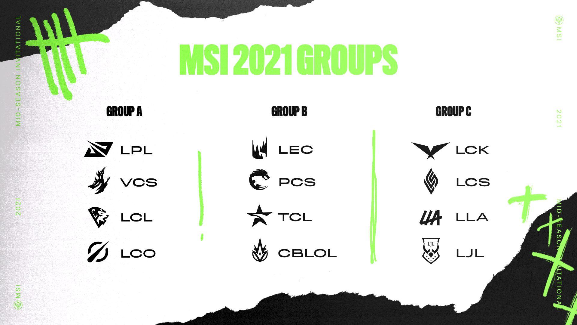 02 MSI 2021 Group Draw