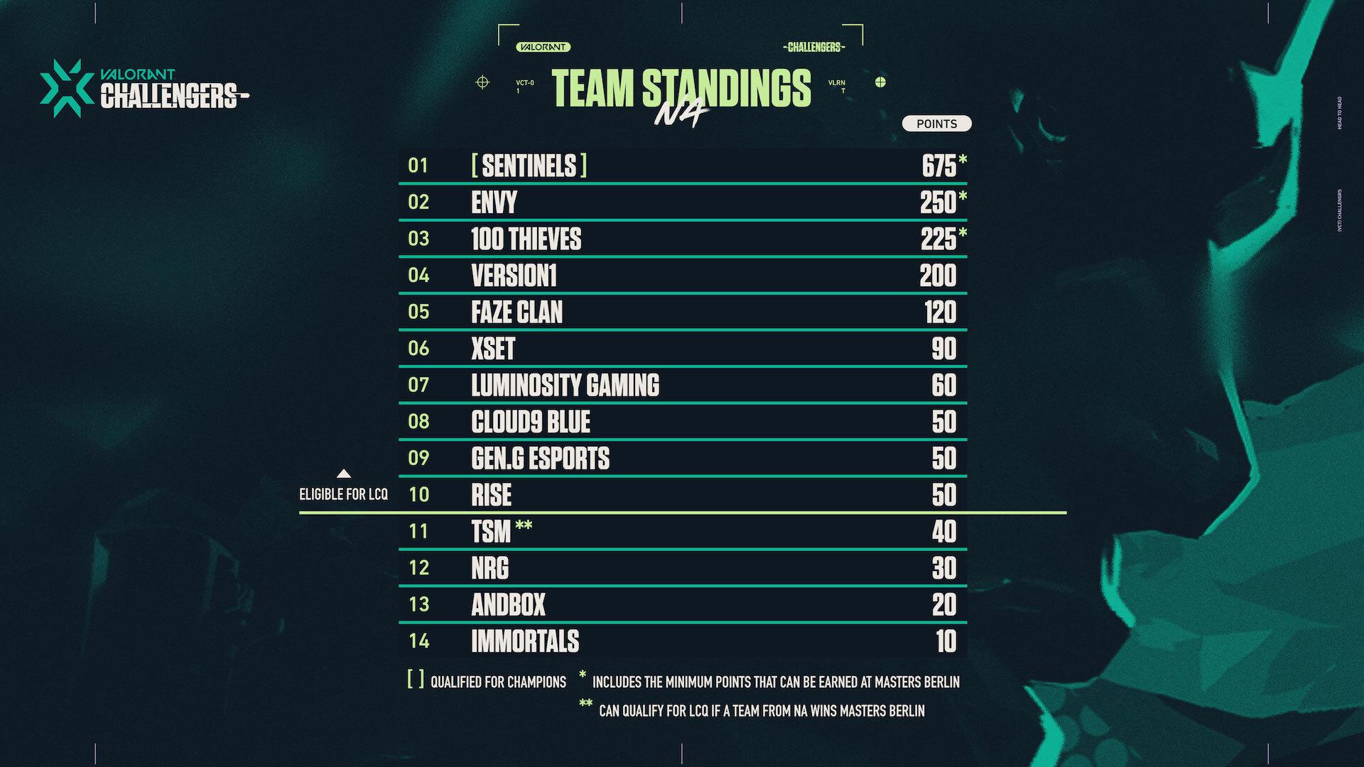 8-23-20-Team-Rankings-optimized.jpg