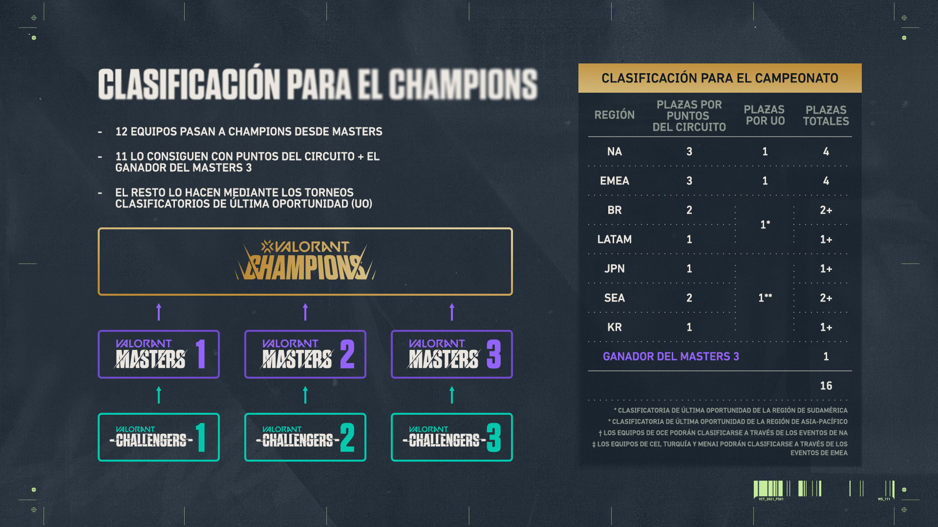 es-es_es-es_Copy-of-04-championsqualification-v1.0.jpg