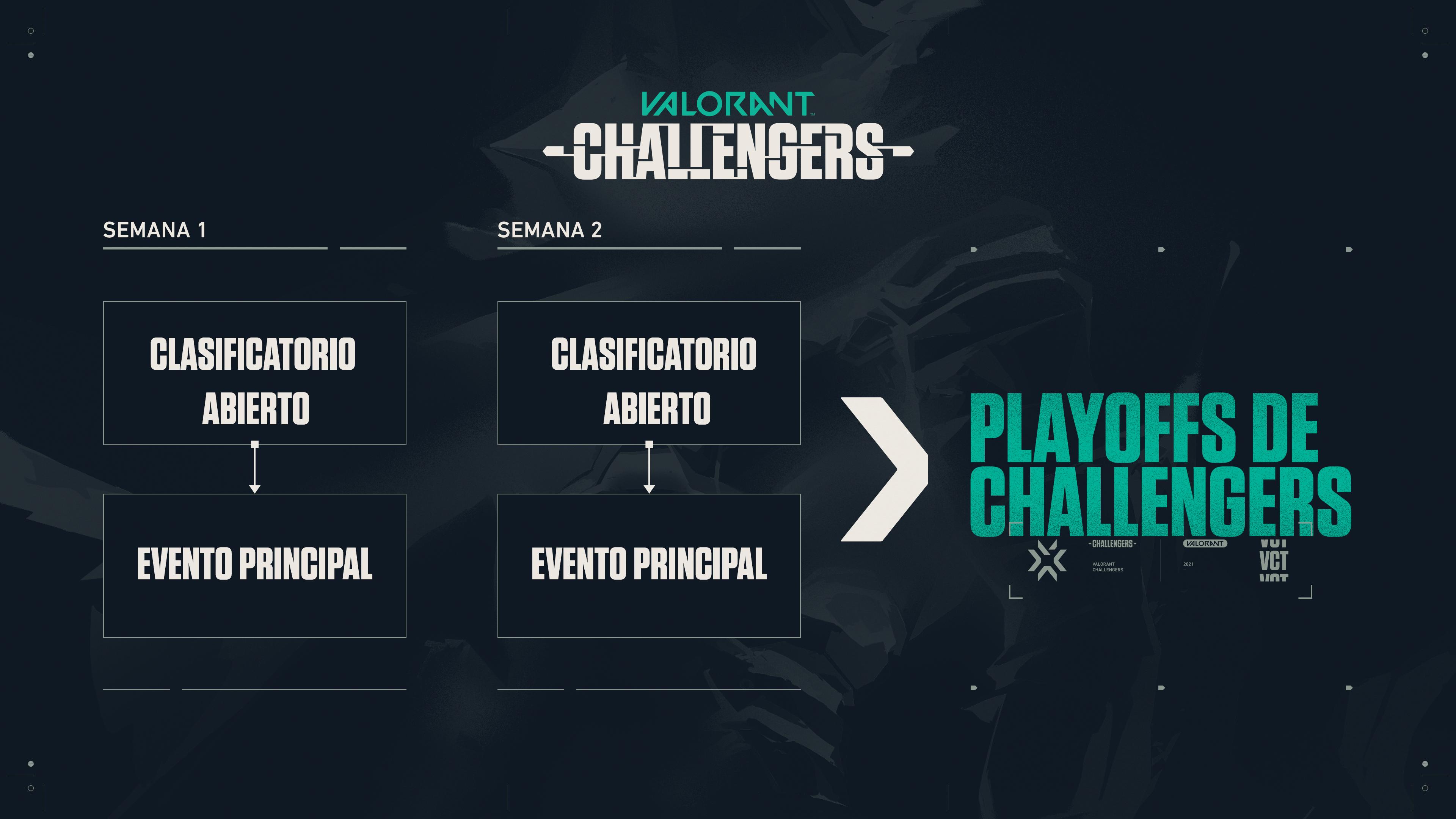 01_Challengers_Format-spa-ES.jpg