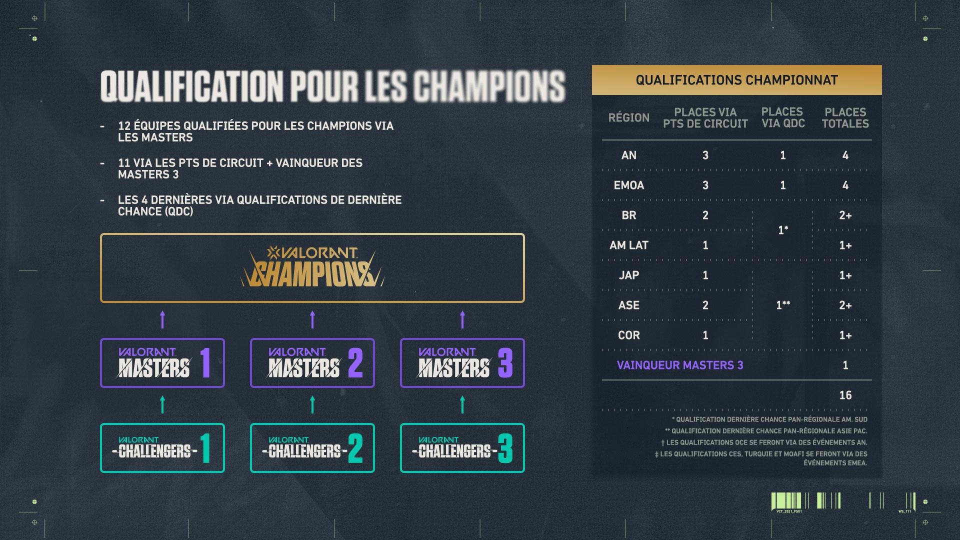 fr_fr_Copy-of-04-championsqualification-v1.0.jpg