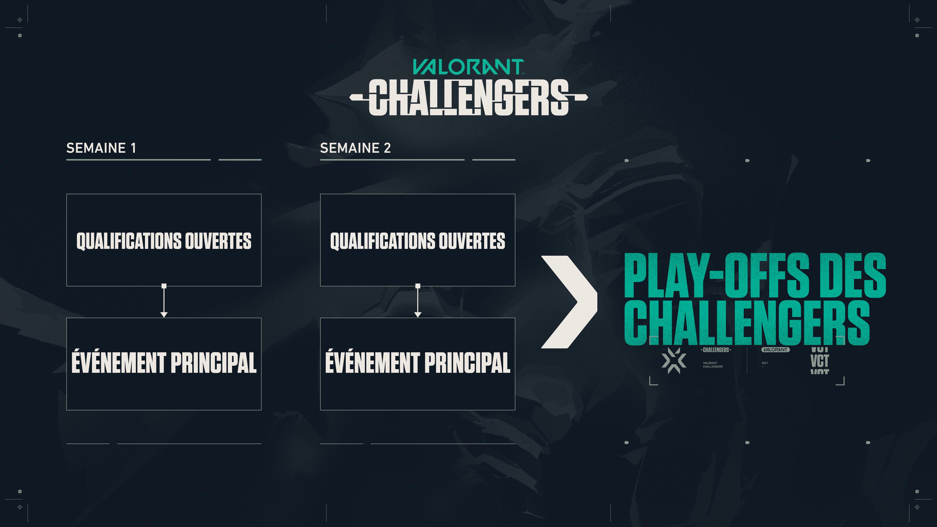 01_Challengers_Format-fre.jpg