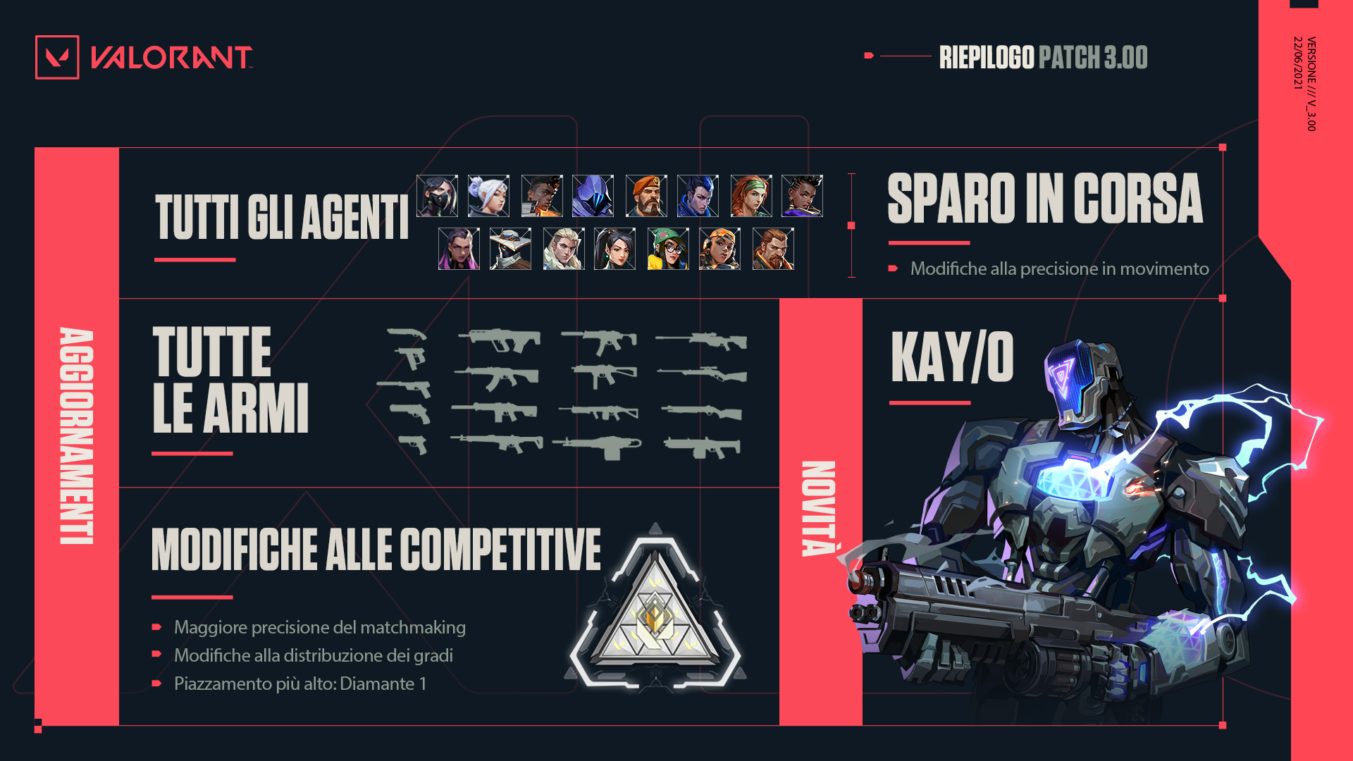 patch 3.0 valorant
