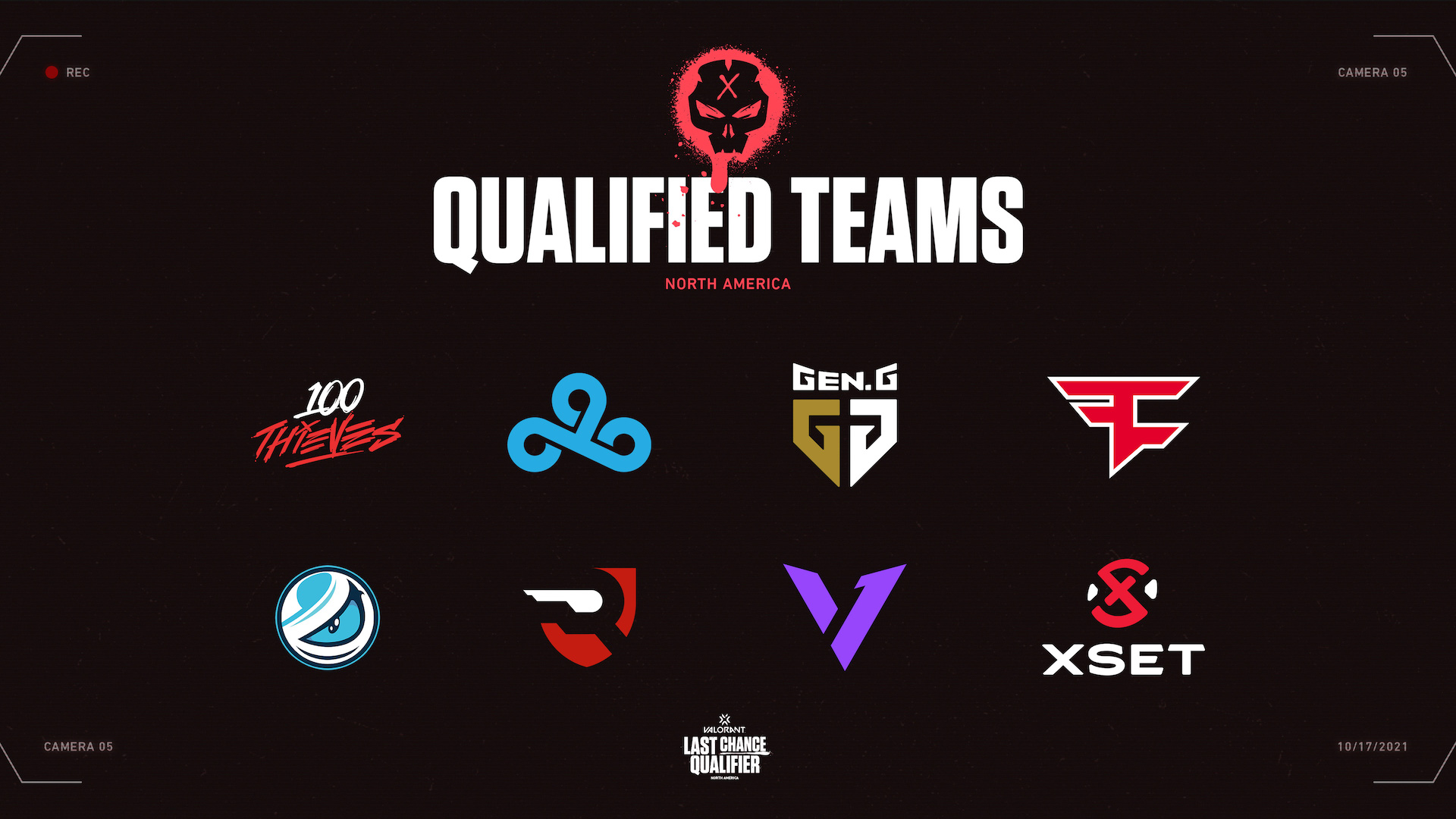 NA-LCQ-Teams-Updated.jpg