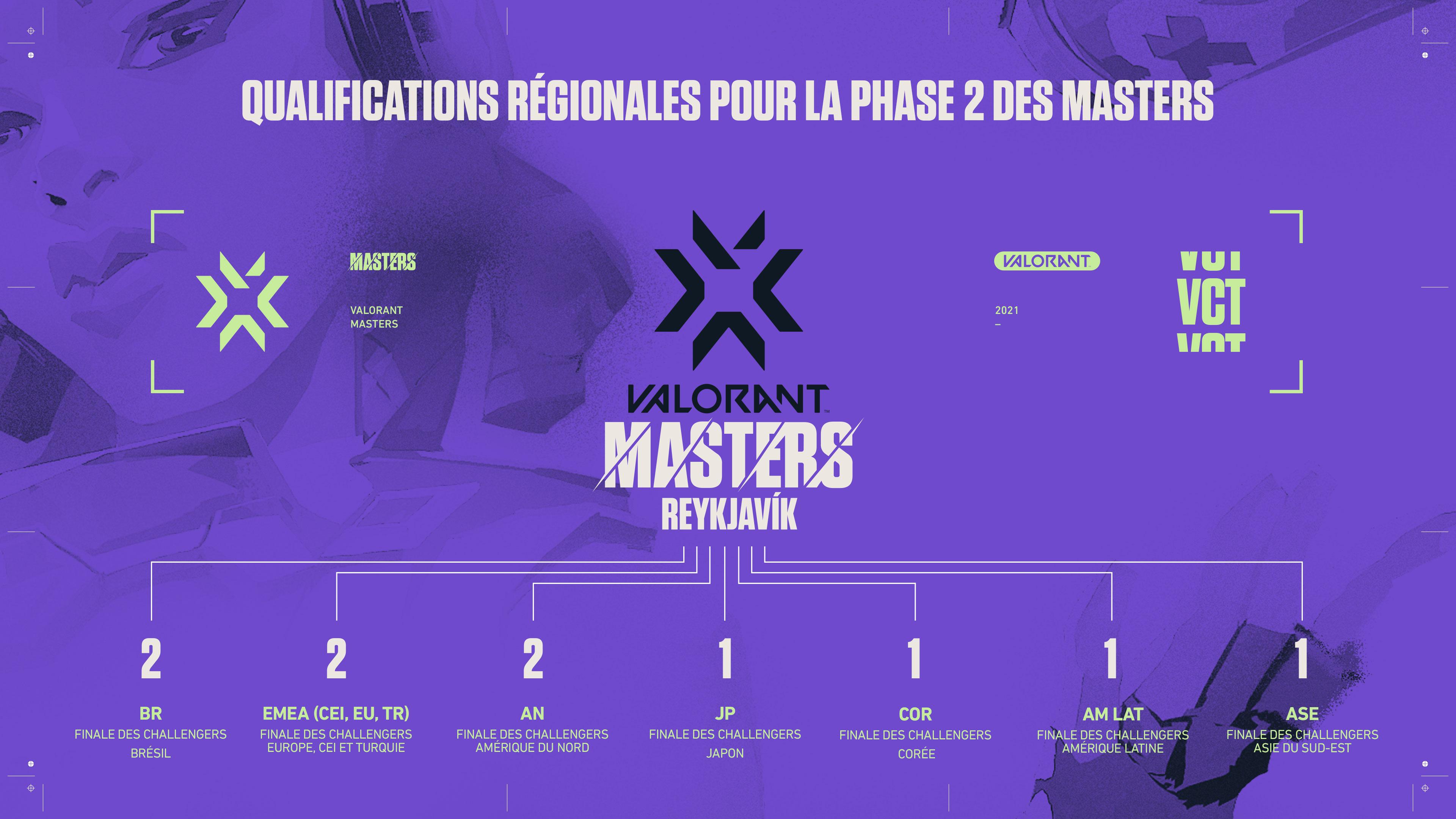 02_VCT_2021_MASTERS_tournament_V2-fre.jpg