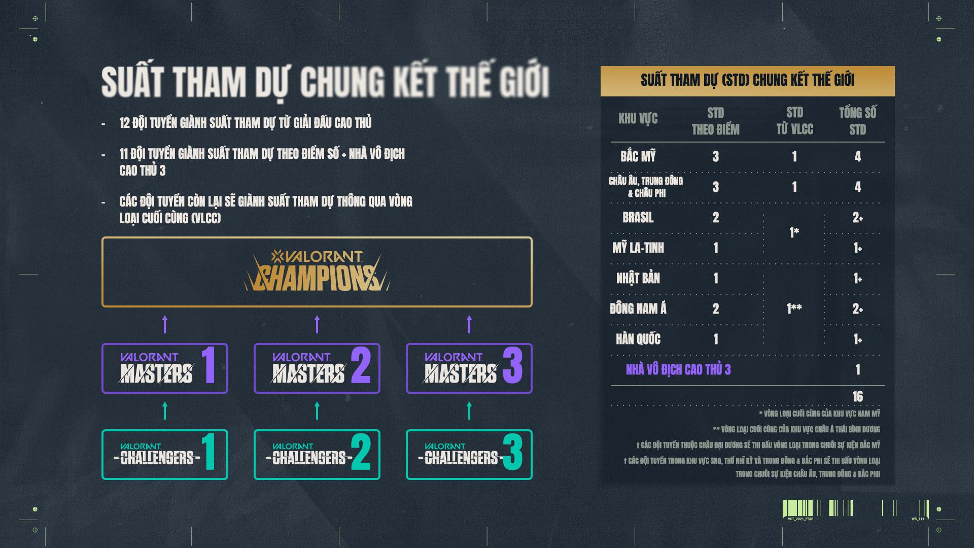 vi_vi_Copy-of-04-championsqualification-v1.0.jpg
