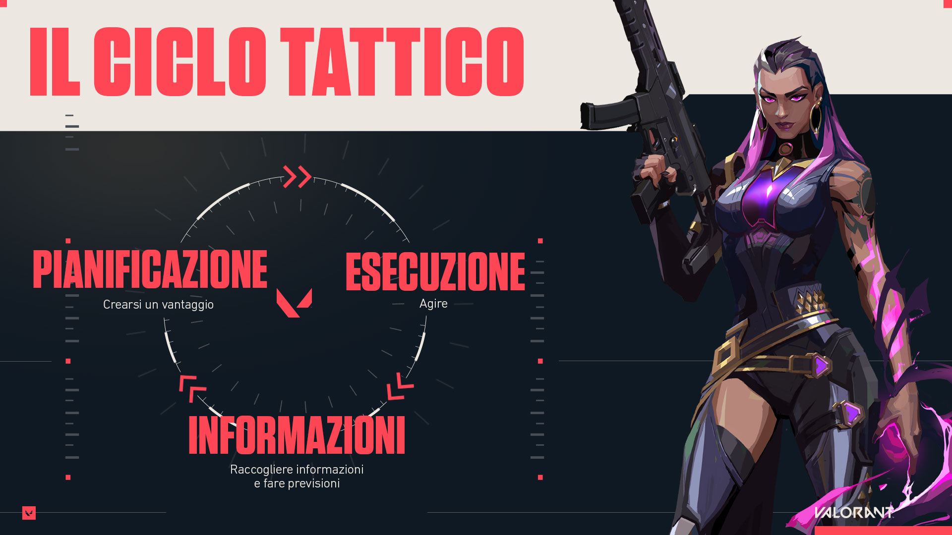 Balance_Tac_Cycle_2_REV-ita.jpg
