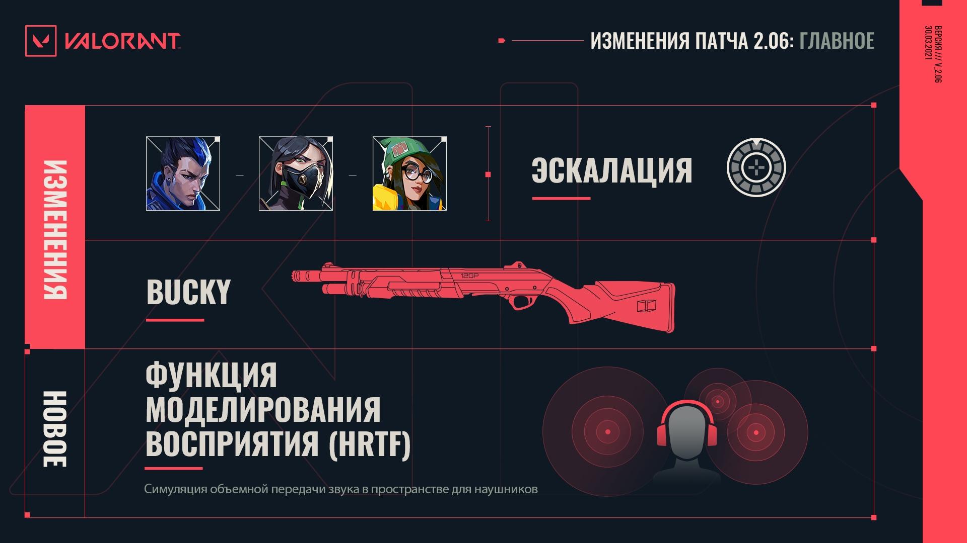 ru_ru_Patch_Notes_Highlights_2_06.jpg