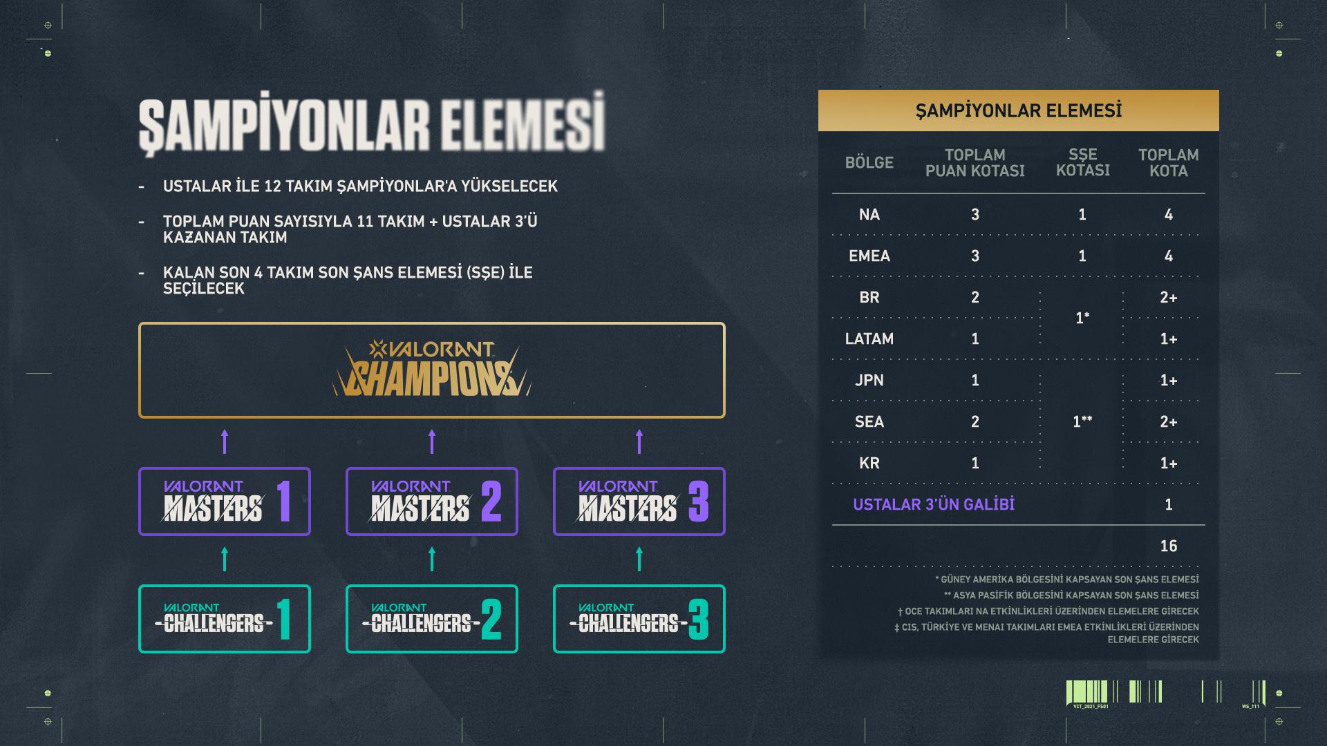 Copy_of_04-championsqualification-v1.0-tur-v2.jpg