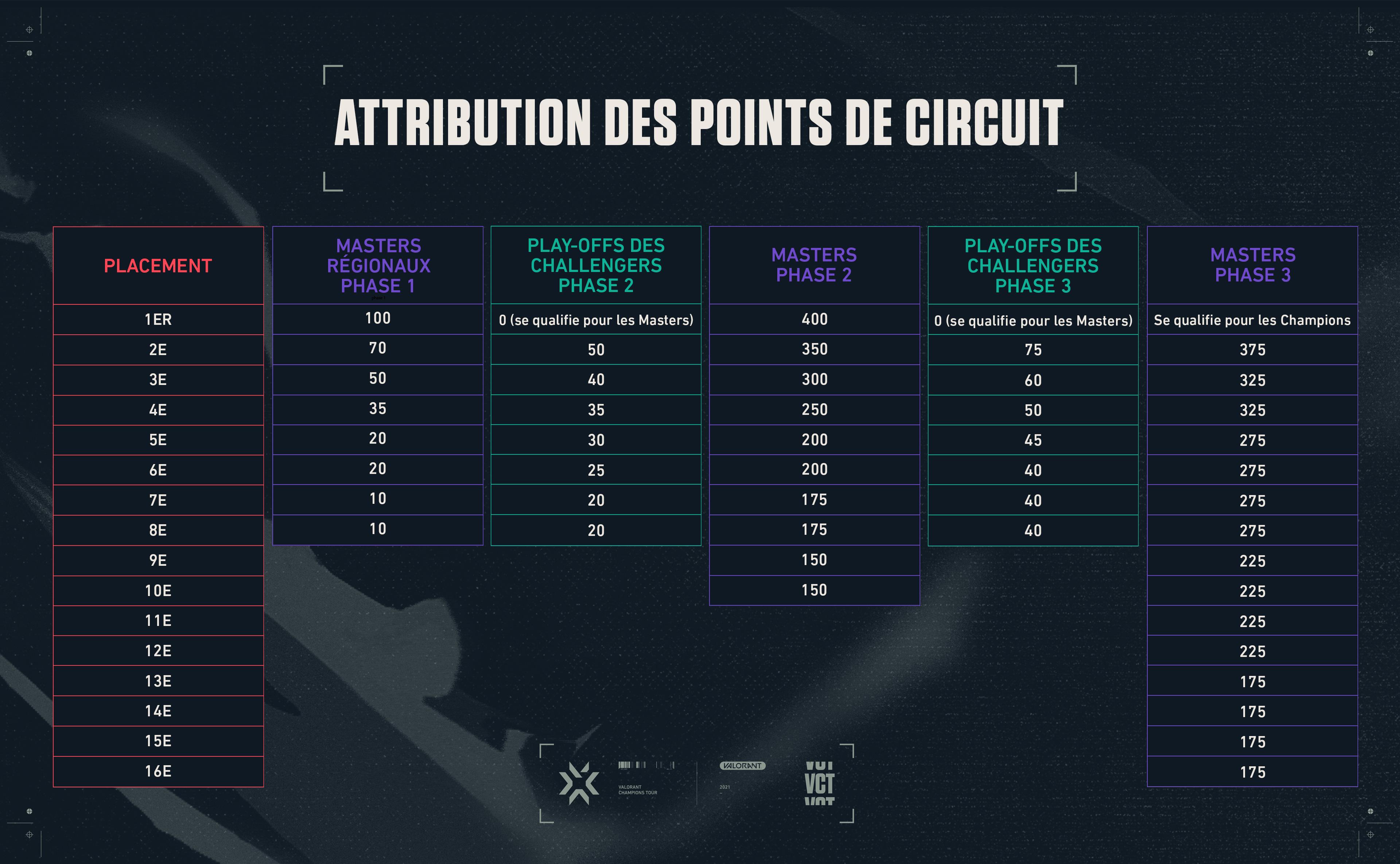 04_Circuit_Point_Awards-fre.jpg