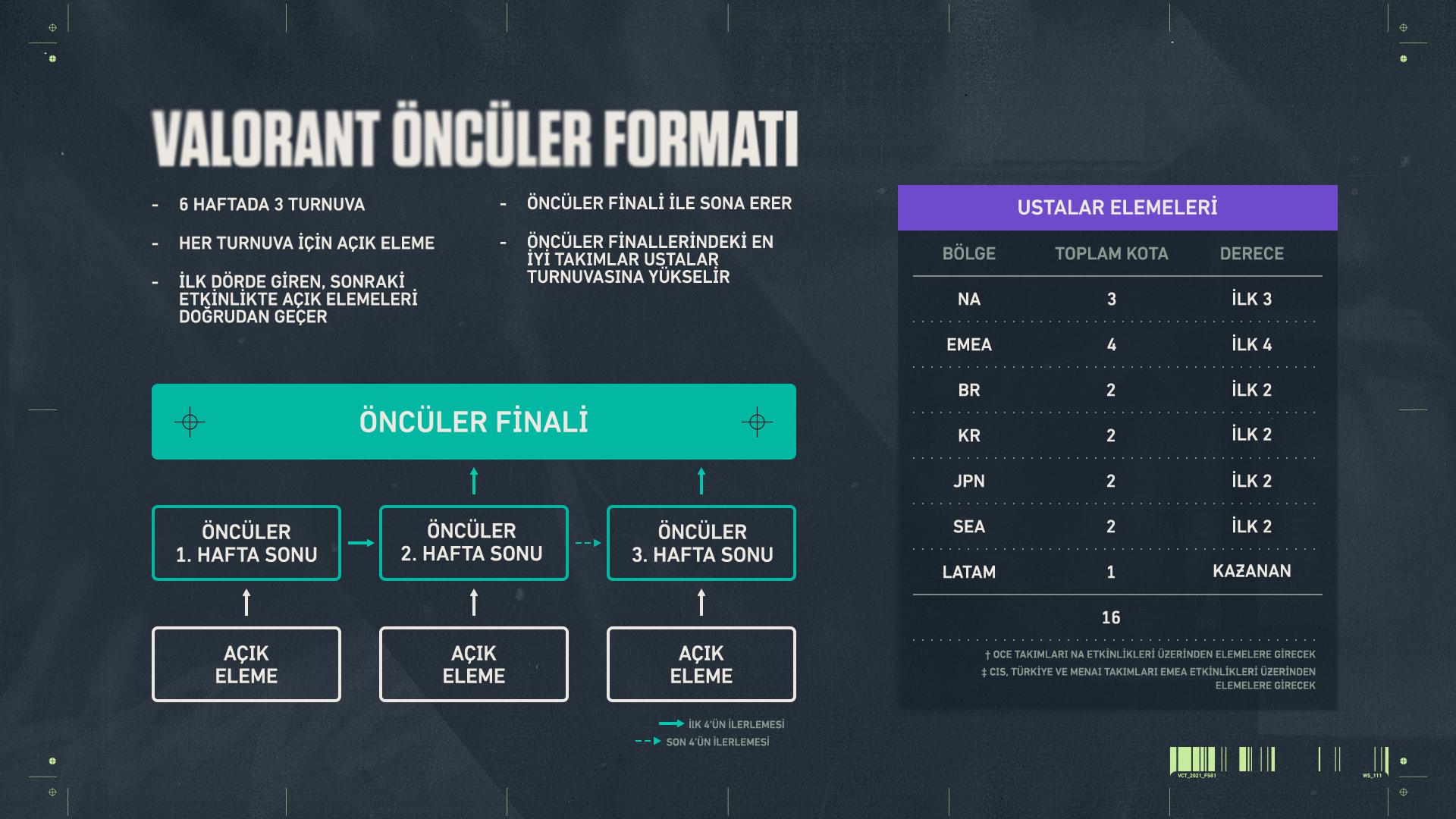 Copy_of_03-challengersformat-v1.0-tur-v2.jpg