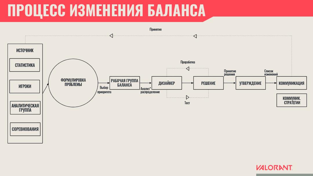 200624-6636-Balance_inputs_process_RU.pn