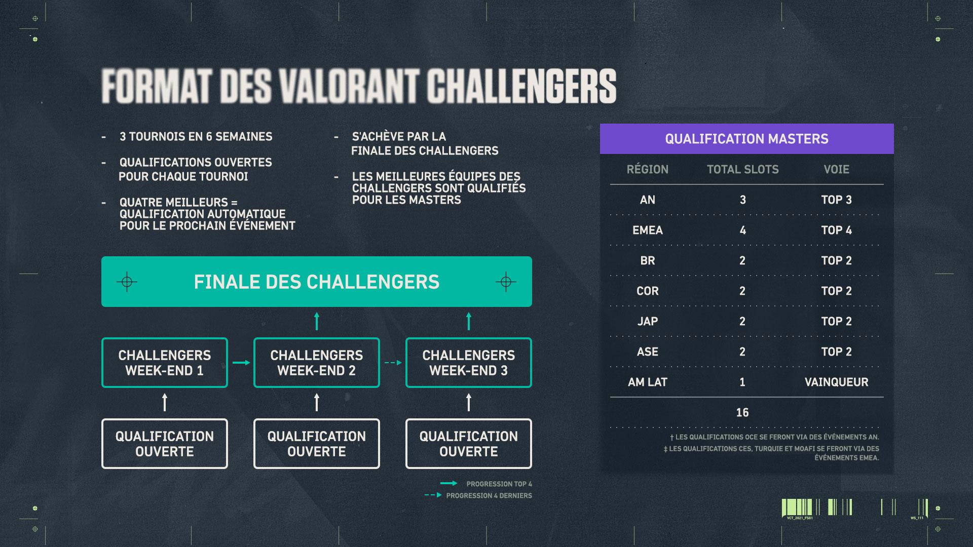 fr_fr_Copy-of-03-challengersformat-v1.0.jpg