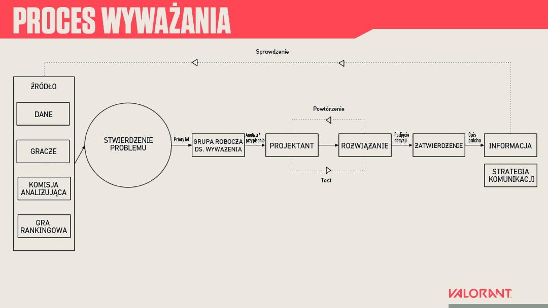 Balance-inputs-process-pol.jpg