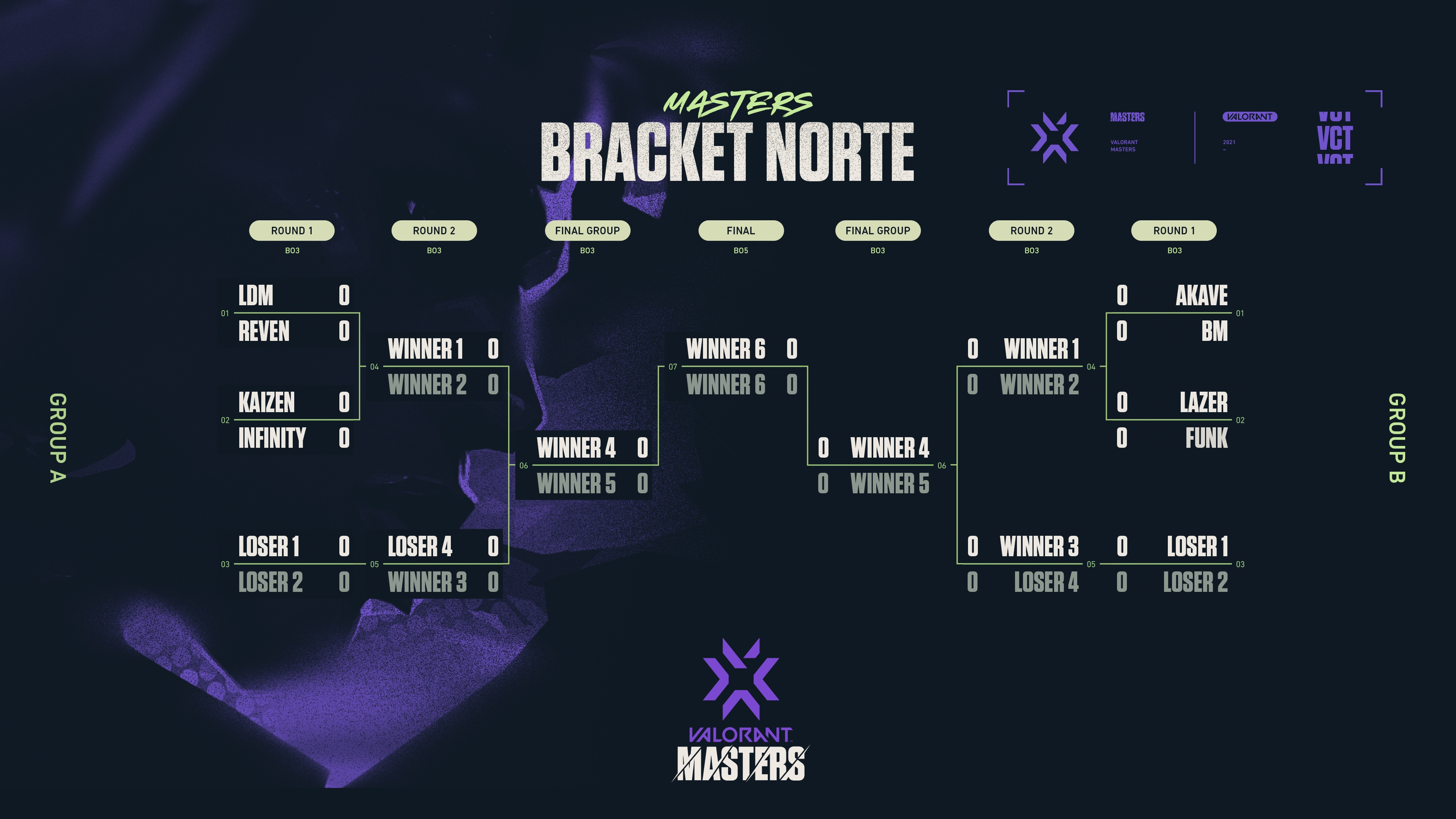 02_VCT_Masters_Debrief_norte_v3.jpg