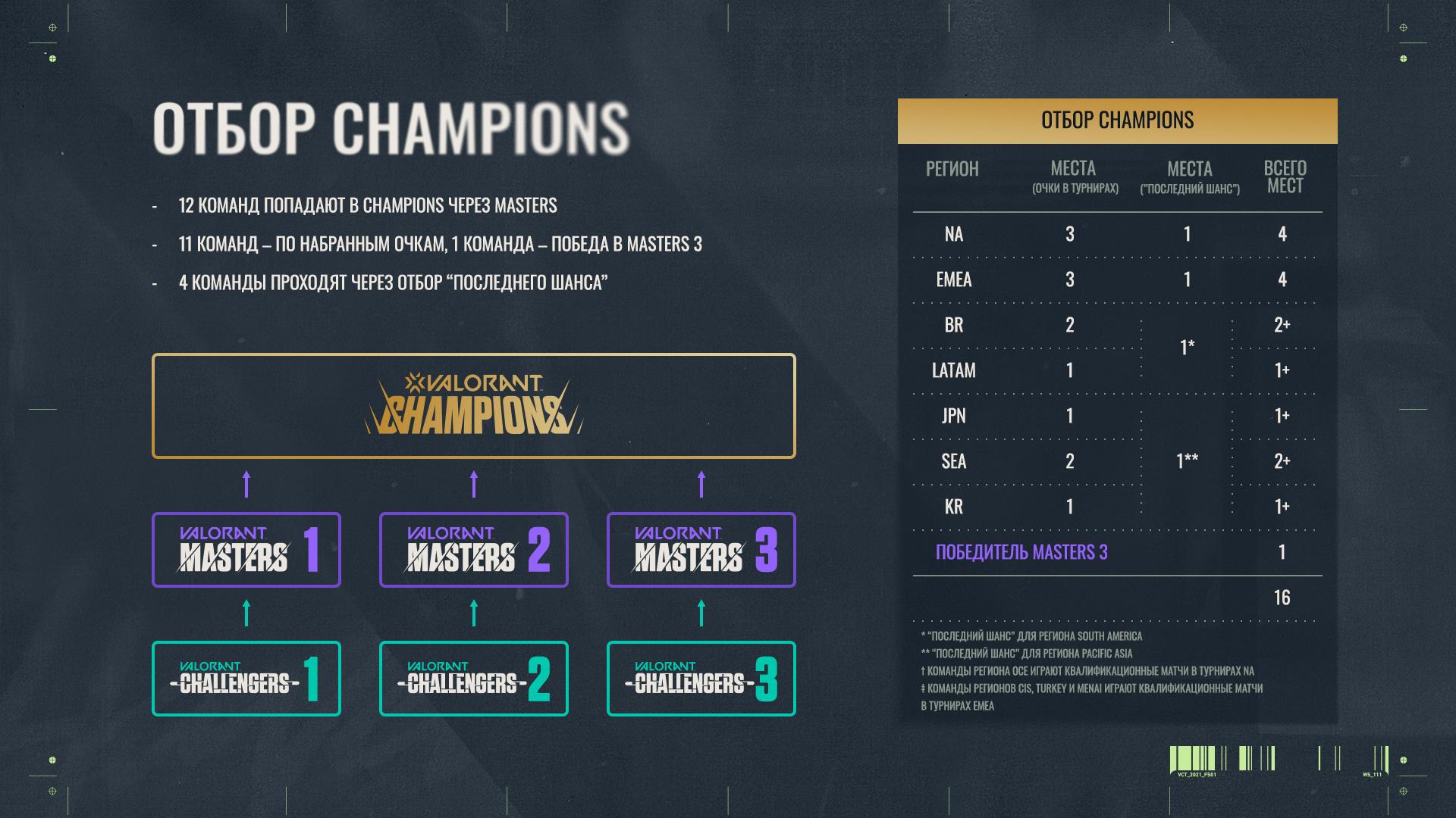Copy-of-04-championsqualification-v1.jpg