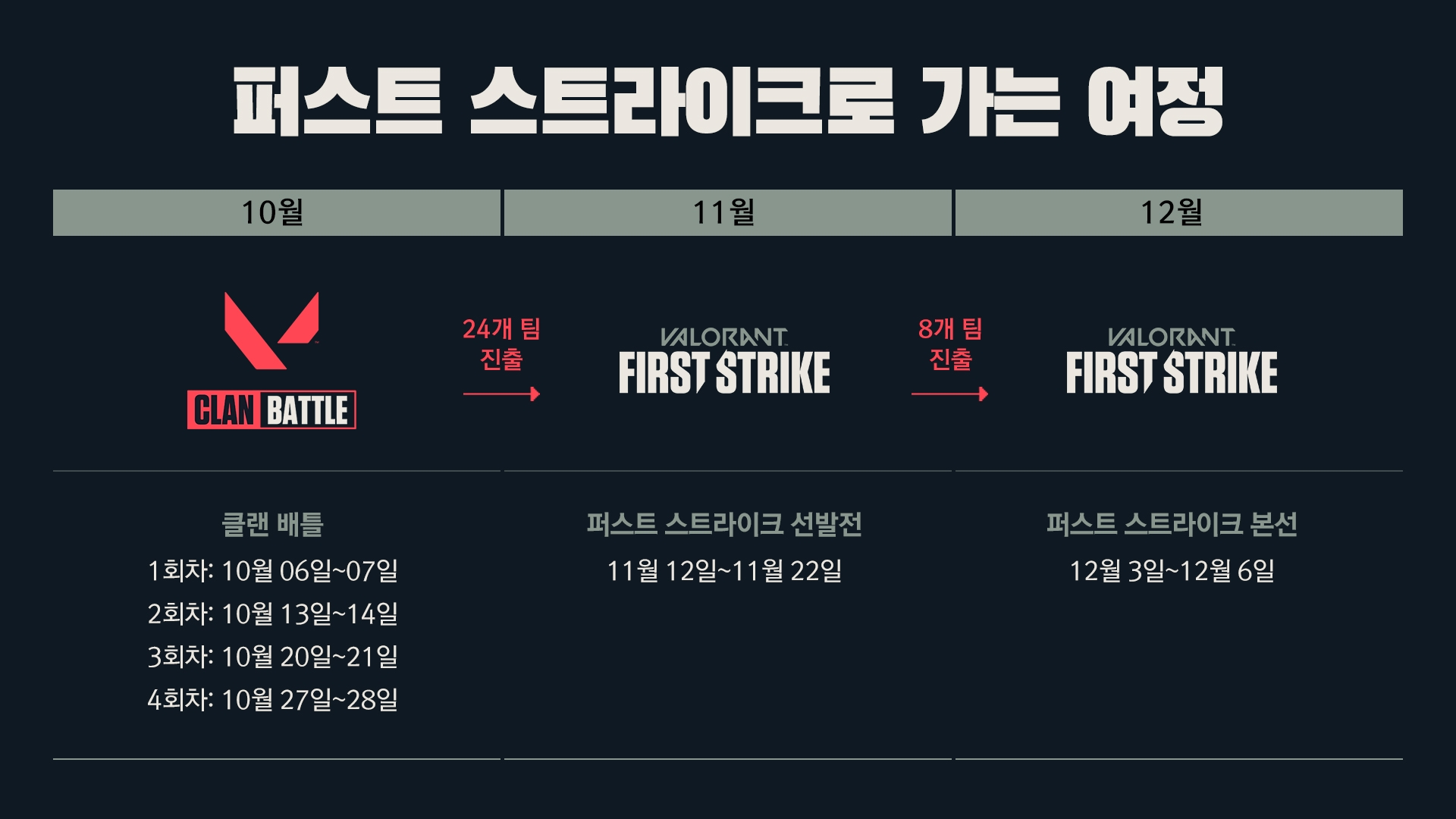 First_Strike_KR_start_off.jpg