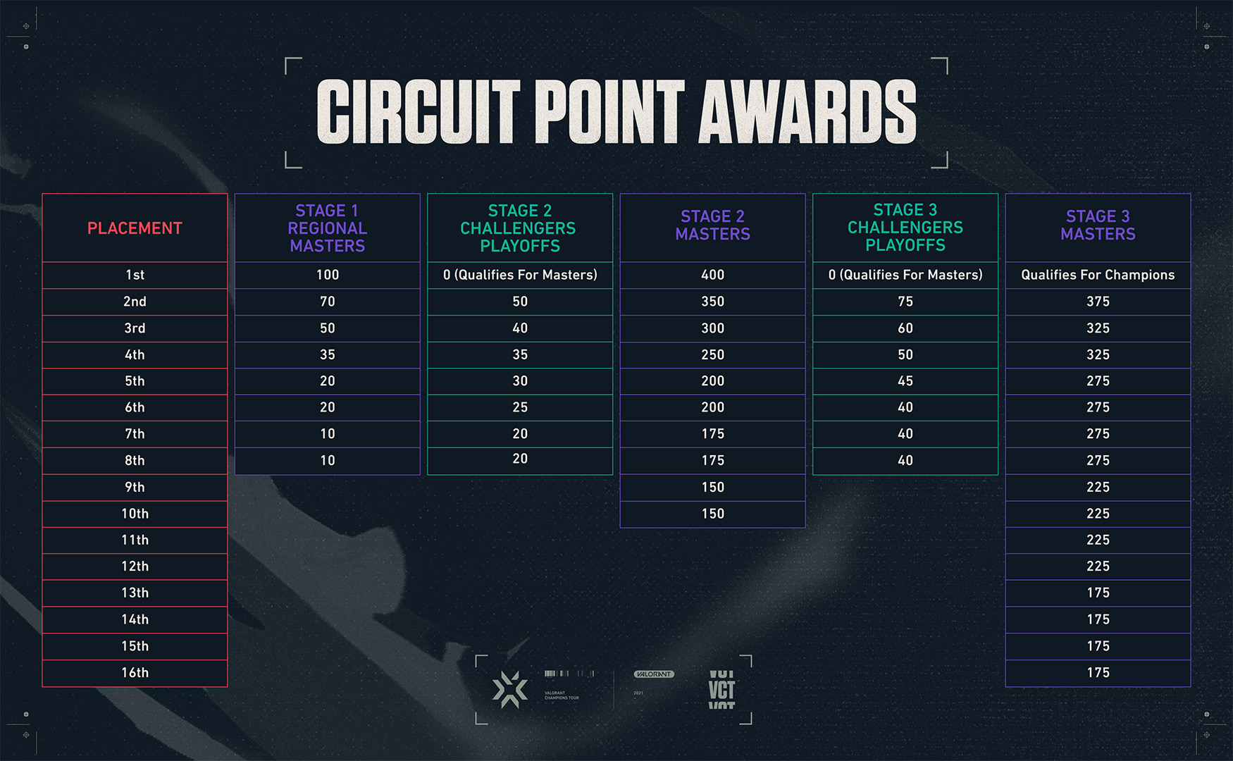 04_Circuit_Point_Awards_March_26_21.jpg