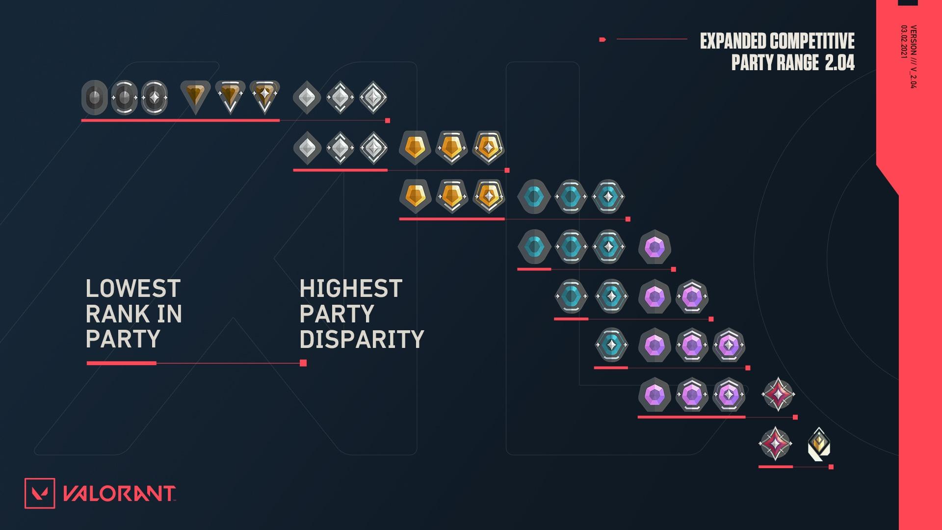 Compet-queue-disparity_v2.jpg