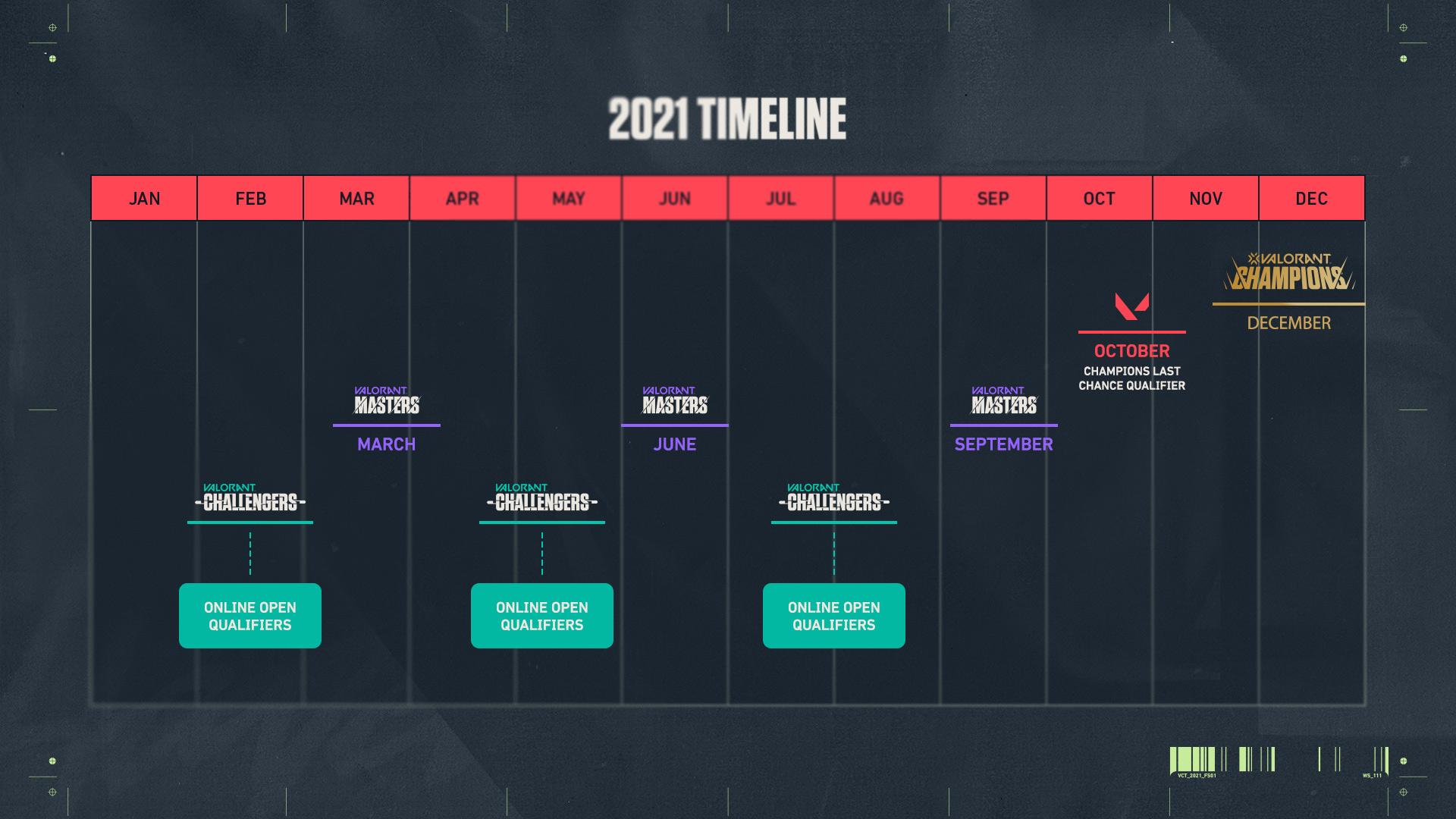 02-timeline-v1.1.jpg