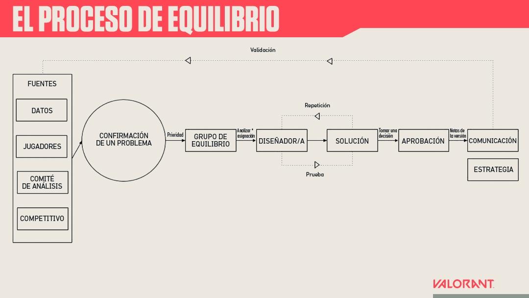 Balance-inputs-process-ger.jpg