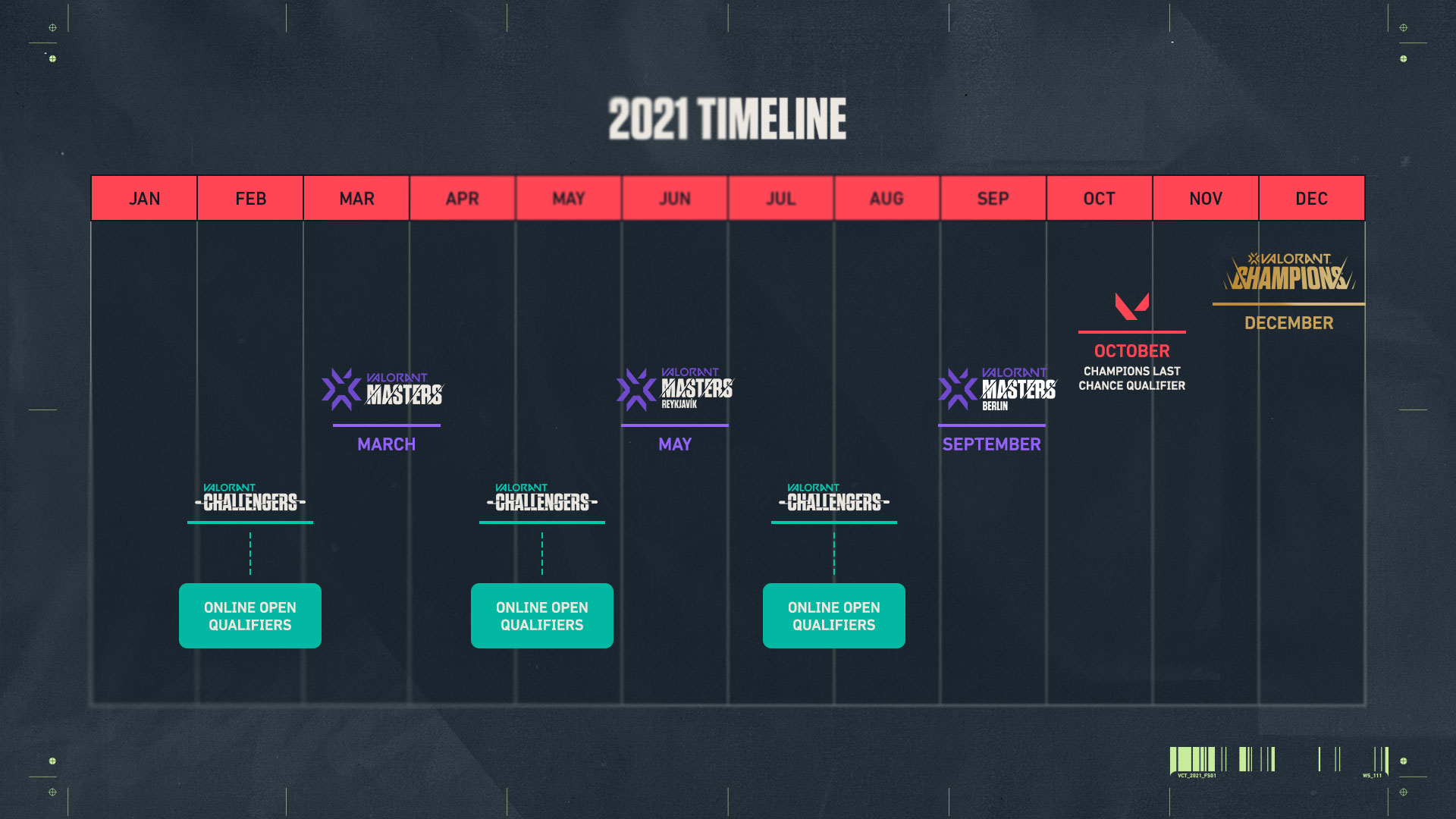 08272021-VCT-Stage-3-TIMELINE_GRAPHIC-inline.jpg