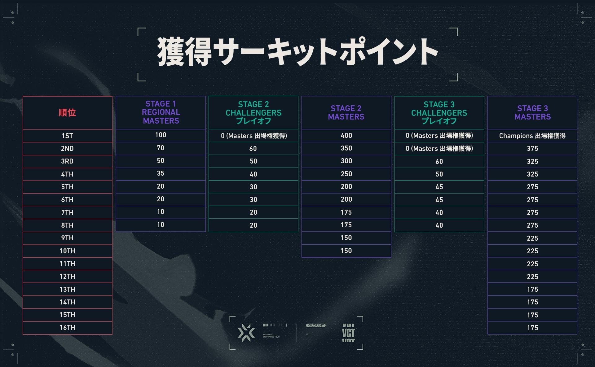 04_Circuit_Point_Awards_JA.jpg