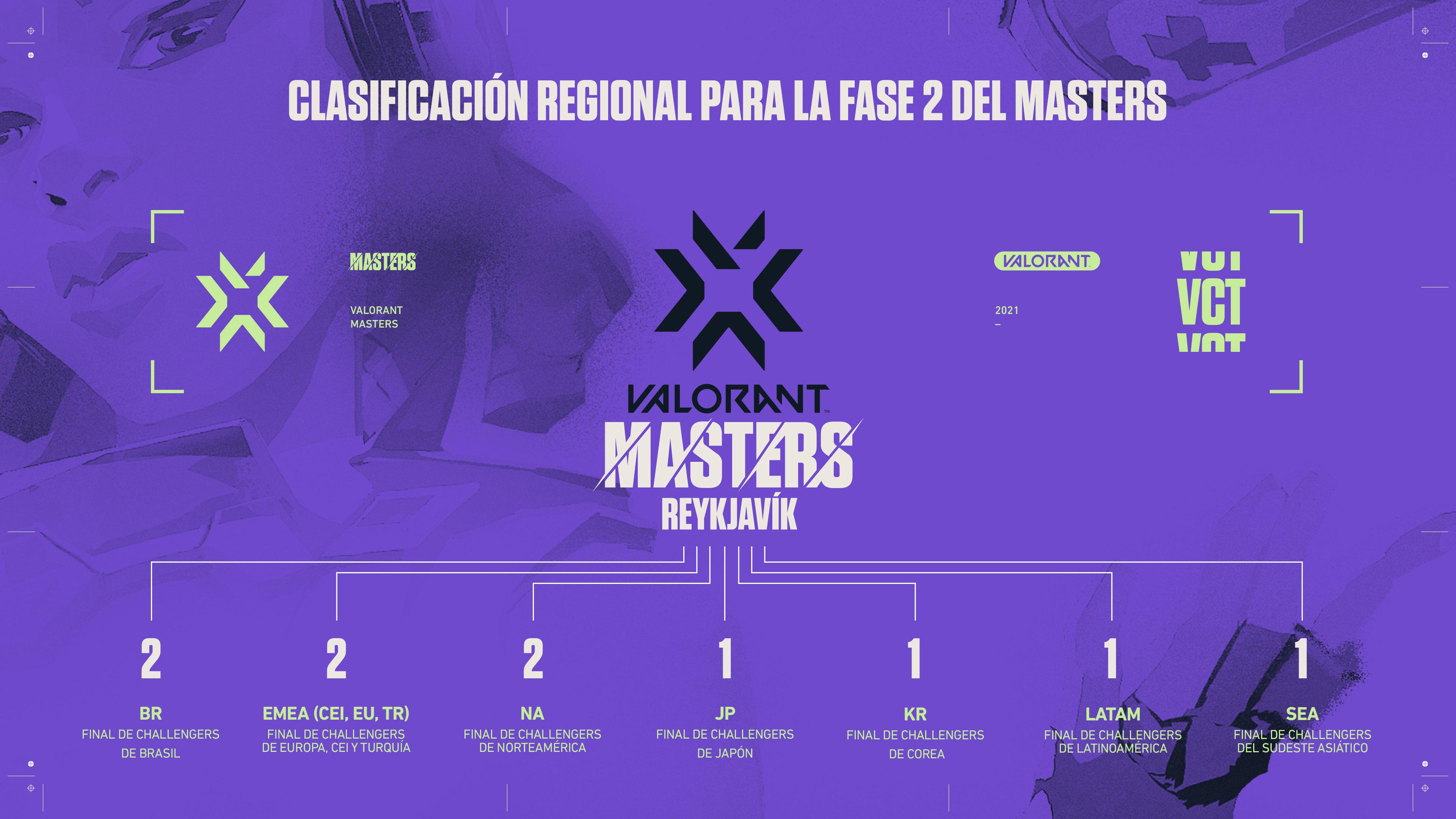 02_VCT_2021_MASTERS_tournament_V2-spa-ES.jpg