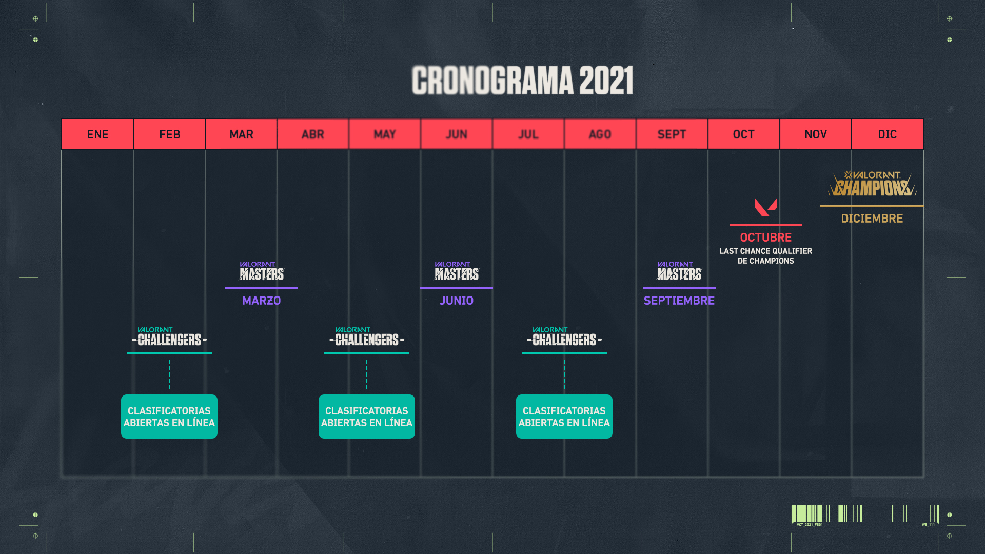 Cronograma Torneo de Valorant 2021
