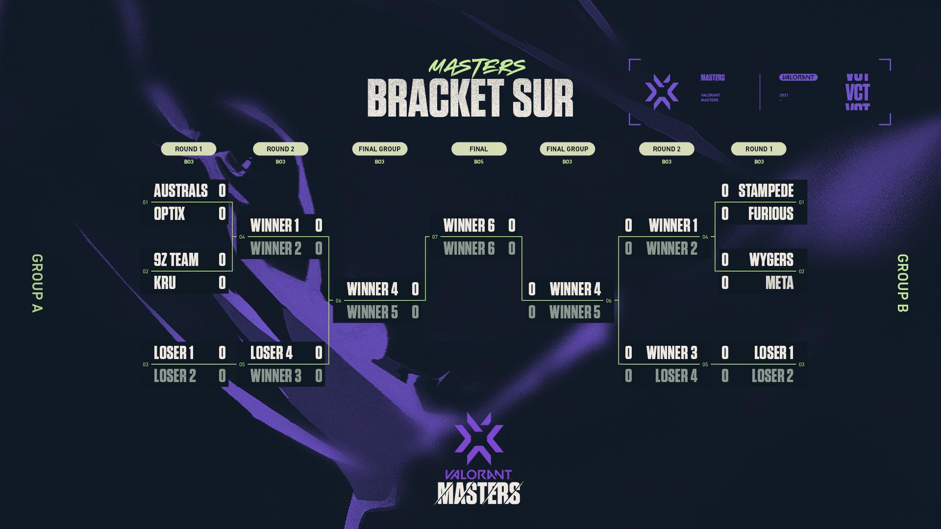 03_VCT_Masters_Debrief_sur_v3.jpg