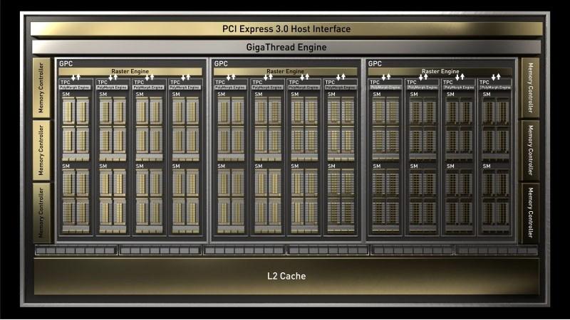 NVIDIA-GeForce-GTX-1660-Ti-Turing-TU116-400-GPU-1.jpg