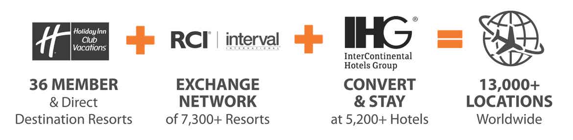 Holiday Inn Club Vacations 36 member and direct destination resorts + RCI Exchange Network + IHG Convert and Stay = 13,000-plus locations worldwide