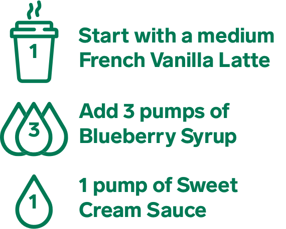 Blueberry cream latte recipe steps: 1. Start with a medium French Vanilla Latte 2. Add 3 pumps of Blueberry Syrup 3. Add 1 pump of Sweet Cream Sauce