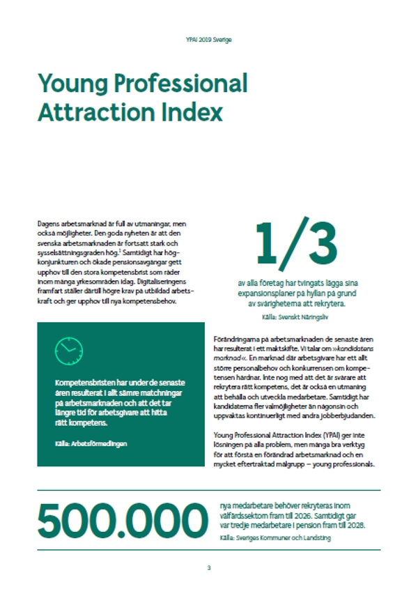 YPAI Young Professional Attraction Index 2019 Sverige