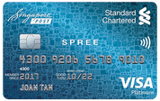 Standard Chartered Spree Credit Card