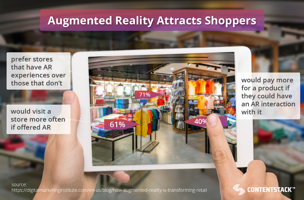 ar-attracts-shoppers.png