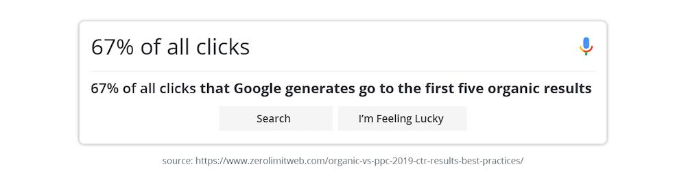 organic-results-slicks-stat.png