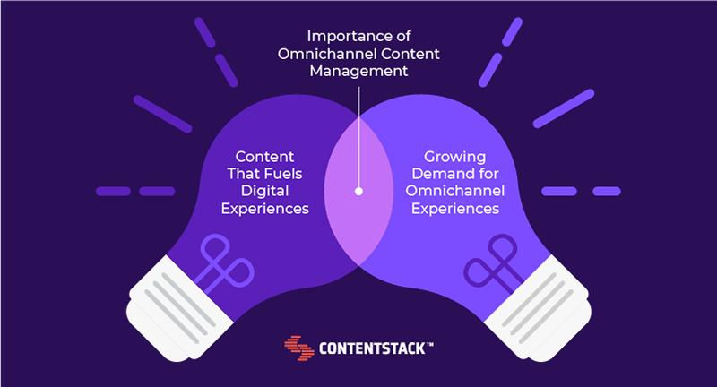 importance-of-omnichannel-content-management.png