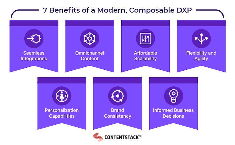 6-benefits-of-digital-experience-platforms-dxp.png