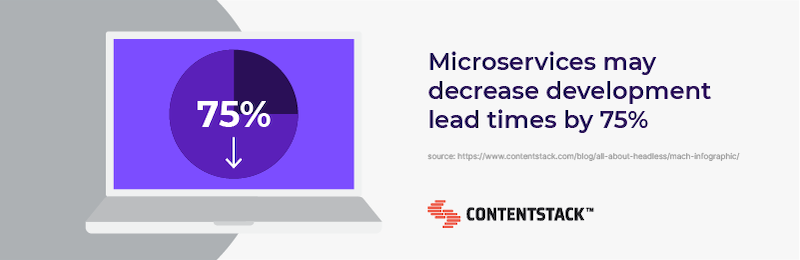 microservices-decrease-development-time.png