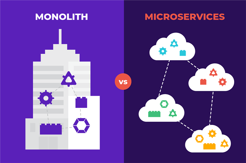 monolithic-vs-microservices.png