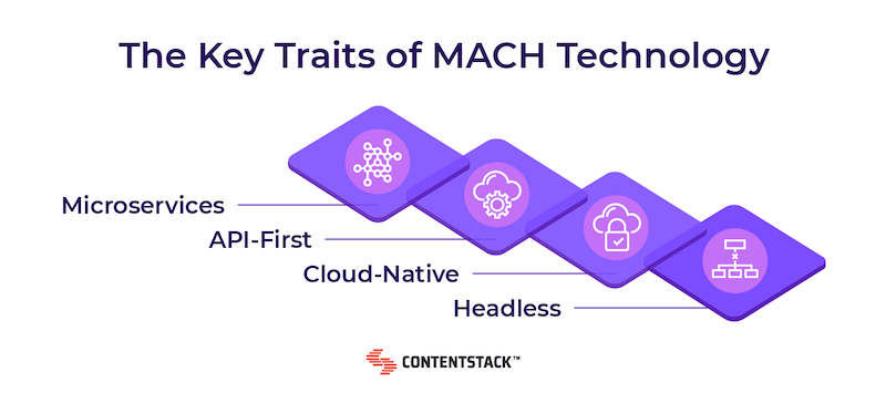 key-traits-of-mach-technology.png