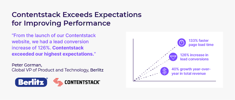 contentstack-improves-performance-expectations.png