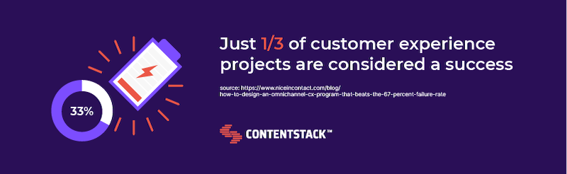 customer-experience-projects-success-rates.png