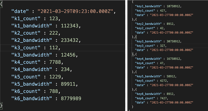 code-in-ignite-compared-to-json-code.png