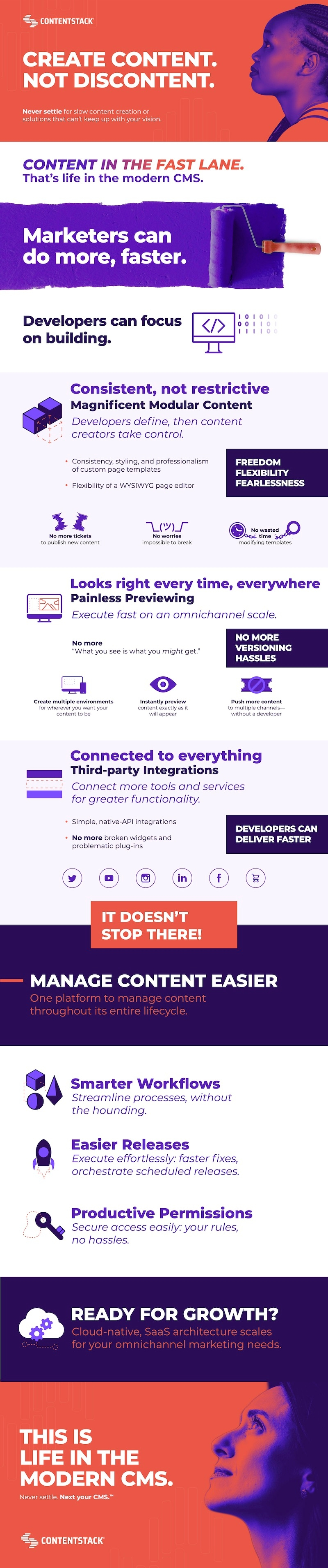 creating-content-faster-contentstack-infographic.jpg