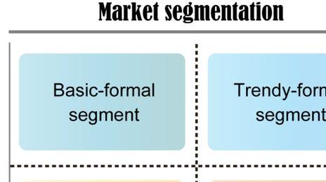 segmentation-700x514.png