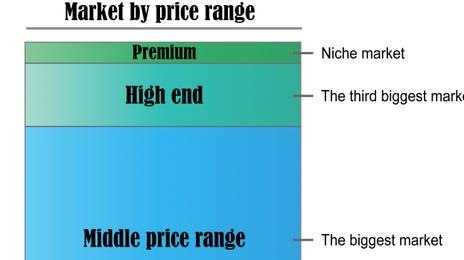 market-size-700x623.png